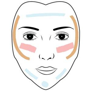 Contornear un rostro en forma de corazón