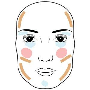 Contornear un rostro cuadrado