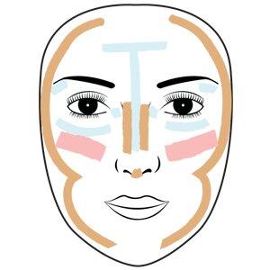 Contornear un rostro ovalado