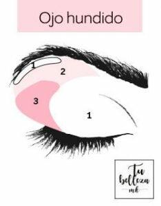 Qué maquillaje favorece más a los ojos hundidos